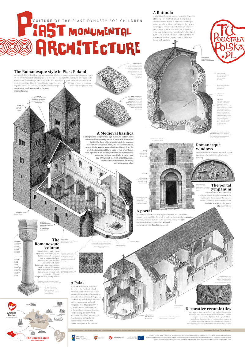 Educational posters - Piast Monumental Architecture